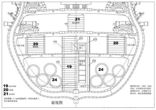 USS Bonhomme Richard Section transversale pleine nervure à l'intérieur de la Structure mise à niveau bois de poire