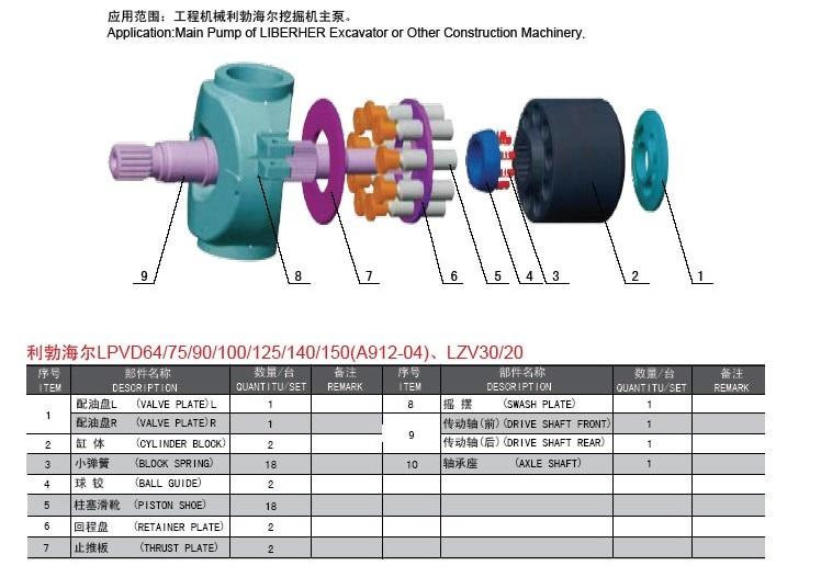 LIBERHER series LPVD75 pump parts cylinder block valve plate retainer plate