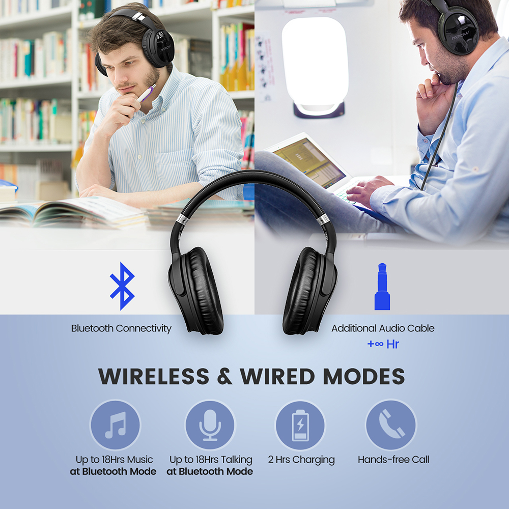 Image 3 - 2 Gen 2nd Mpow H5 Noise Cancelling Bluetooth Headphones with Microphone Over Ear Wireless Headset for HiFi Stereo&18Hrs Playtime-in Bluetooth Earphones & Headphones from Consumer Electronics