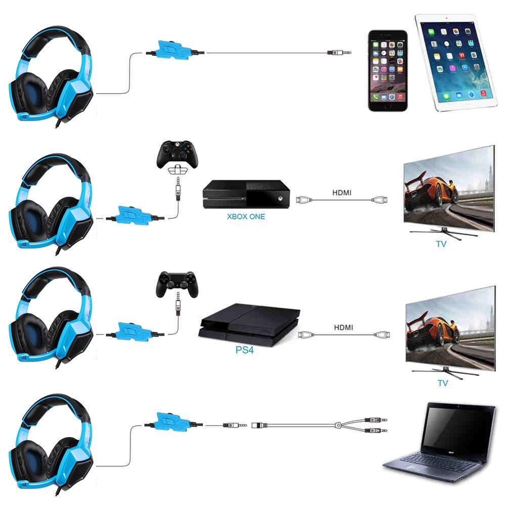 Sades SA-920 Stereo Gaming Kõrvaklapid kõrva juhtmega mängu - Kaasaskantav audio ja video - Foto 4