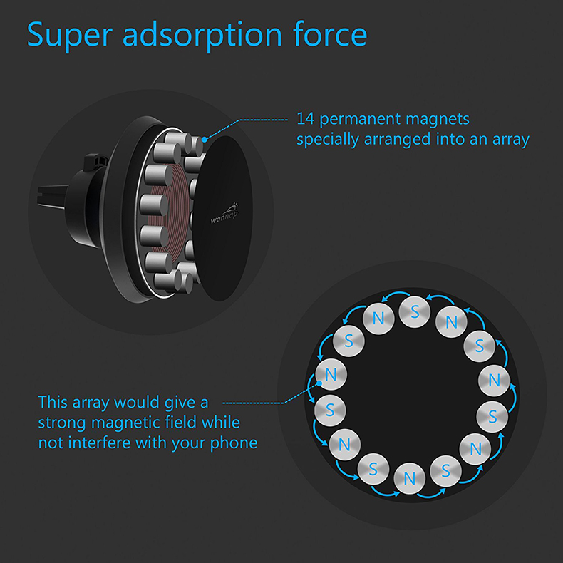 360 Degree Rotation QI Standard Phone Car Magnetic Wireless Charger Air Vent Holder For Samsung Galaxy S8 S8 Plus S7 Edge S7 (3)