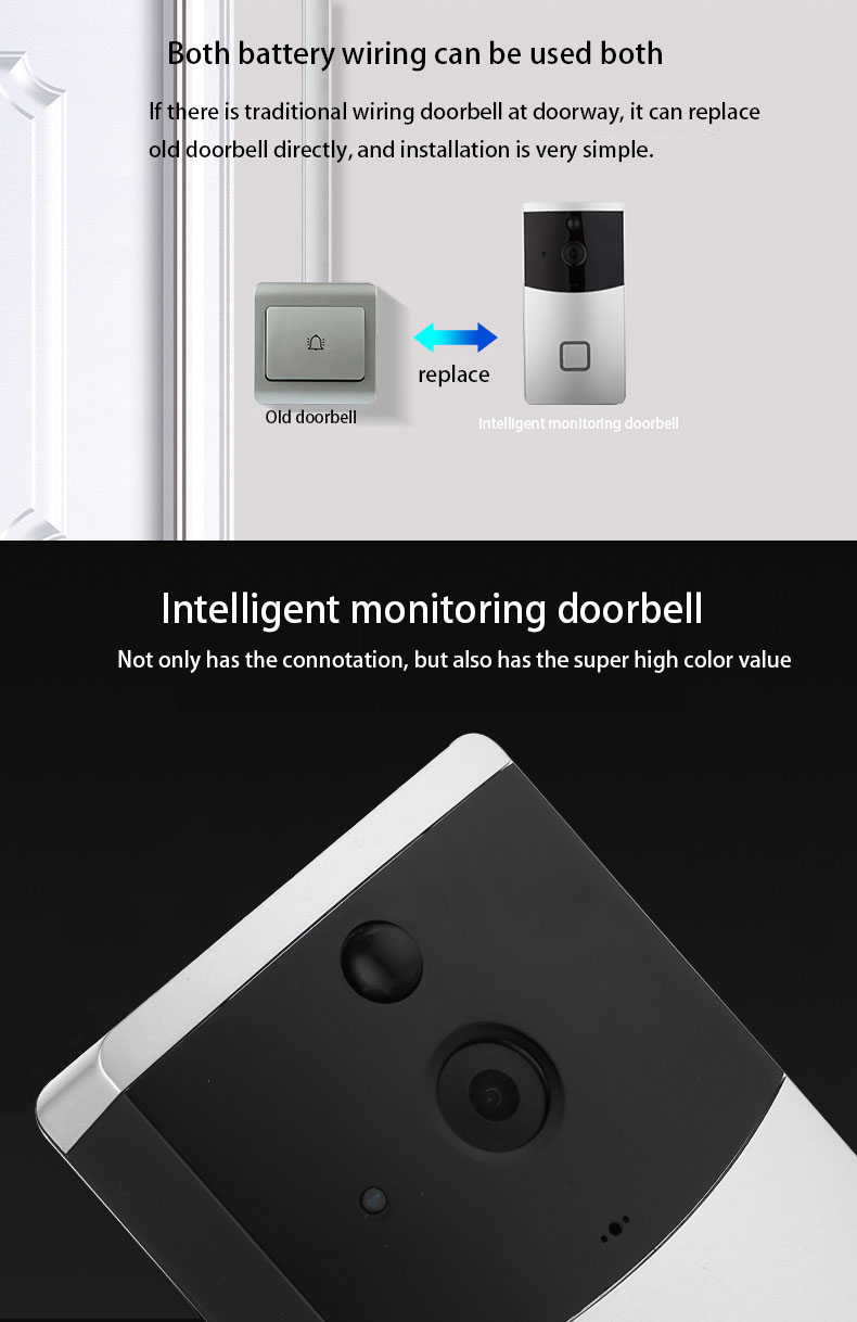 Fghgf Security Camera Wireless Doorbell Ring Chime Door Bell Video Wiring In Package Including