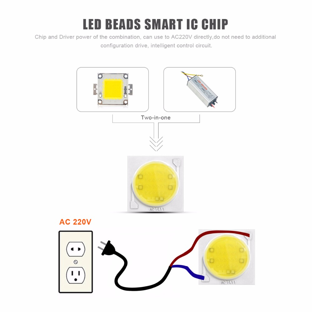 220v Led Cob Chip Light Source 3w 5w 7w 9w Bulb Lamp Matrix Driver Circuit Diagram Module Ic Downlight Floodlight Ceramics Cooling In Bulbs Tubes From Lights