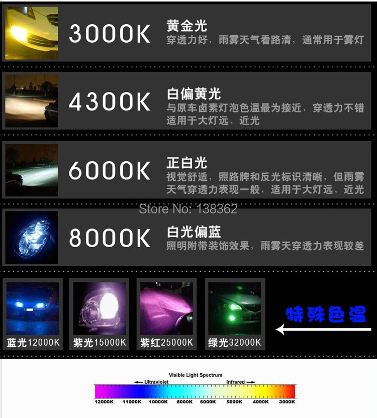 Bulbs effect picture.jpg