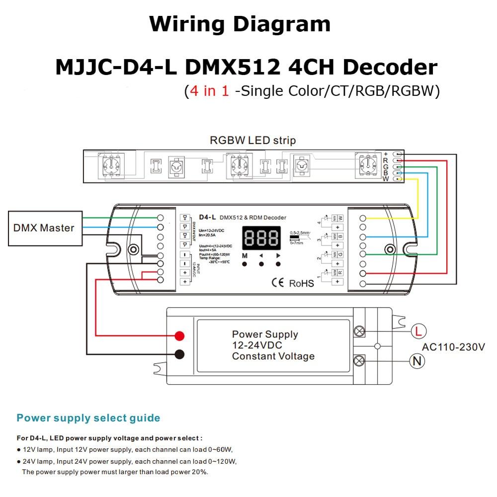 DMX512 Decoder 4CH 5A PWM CV RDM DMX 512 Decoder 12V 24V DC Single Color CT RGB RGBW LED Strip Controller 4 in 1 Driver D4-L
