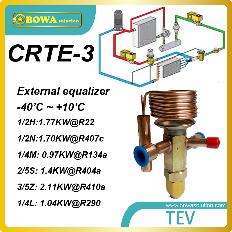 CRTE-3 small cooling capacity expansion valves is low costs and high performance throttle device for mobile freezer or chillers