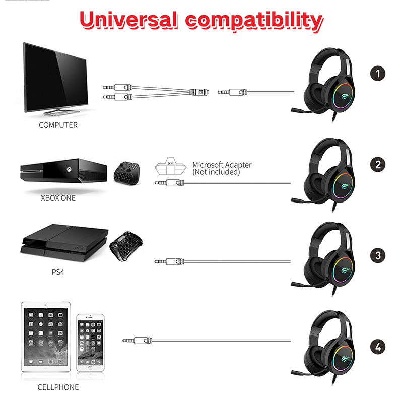 HAVIT Gaming Headset PC USB 3.5mm Wired XBOX / PS4 Headsets with 50MM Driver, Surround Sound & HD Microphone for Computer Laptop 1