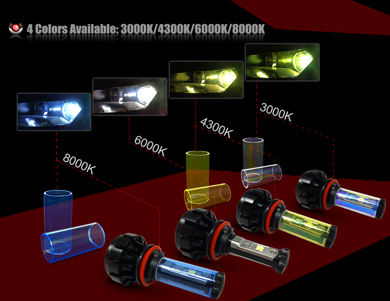 CNSUNNYLIGHT 10000LM Super Bright Car LED Headlight Kit H7 H11 H8 H9 9005 HB3 9006 HB4 9012 Replace Bulb w Anti-Dazzle Beam (5)