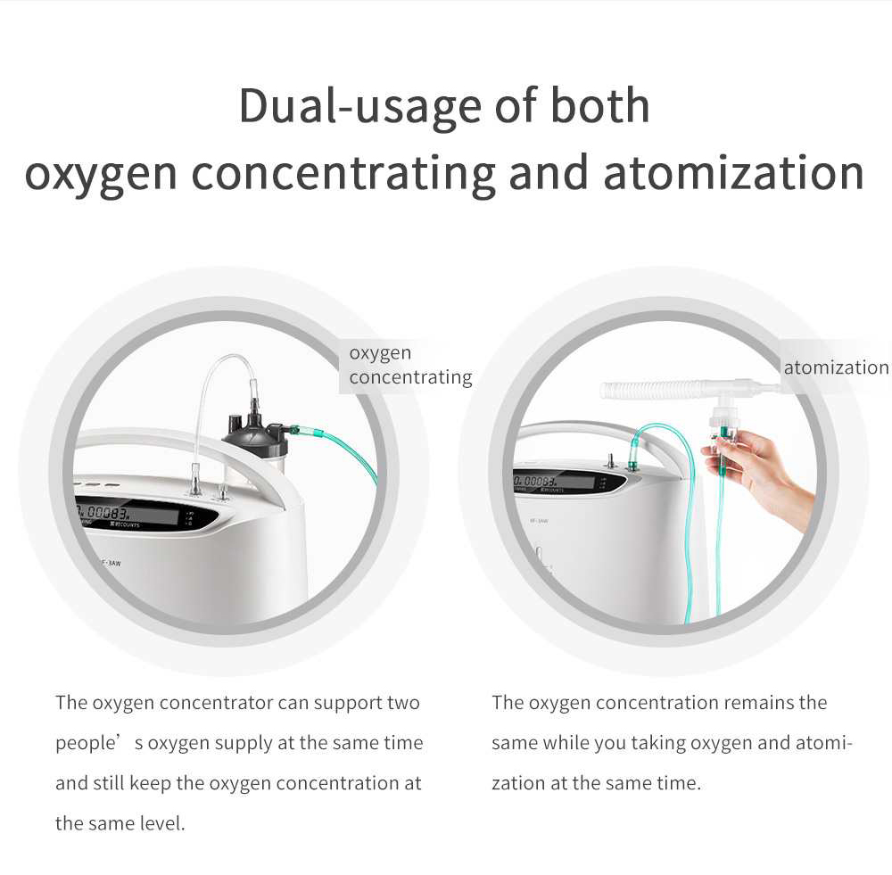 Yuwell 3L 8F-3AW Oxygen Concentrator Medical Intelligent Alarm Oxygen Generator Medical Household Home Oxygen Device_002-1