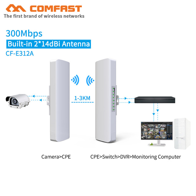 "COMFAST 3 5 ק""מ ארוך טווח מתח גבוה אלחוטי גשר CPE 2.4G & 5.8G 300Mbps WIFI אות מהדר ap נתבים"