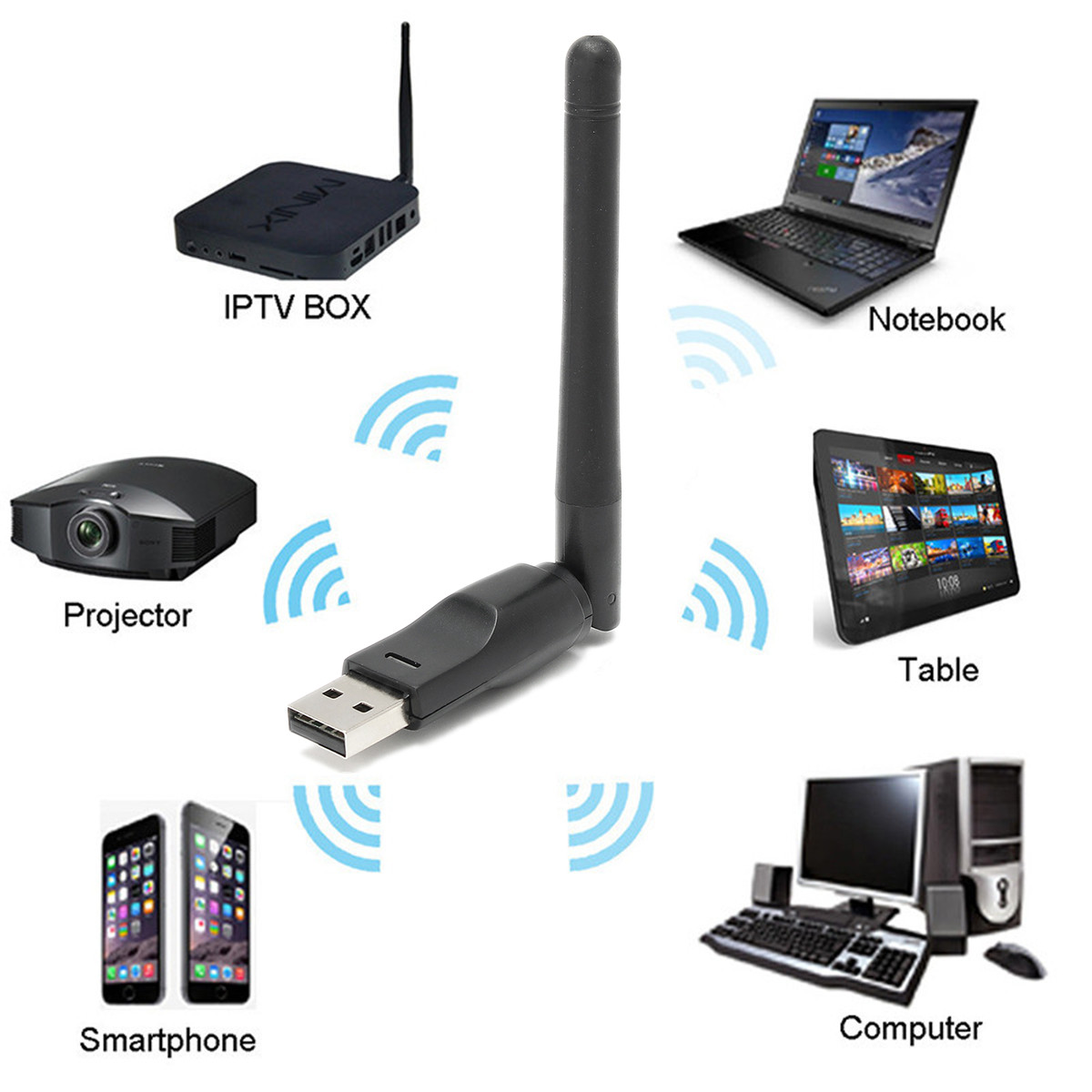 For MAG250-254 TV Box Black 1--14 Channel Mini Portable Compatible 150Mbps 2.4GHz Wireless USB WiFi Dongle Adapter Antennae