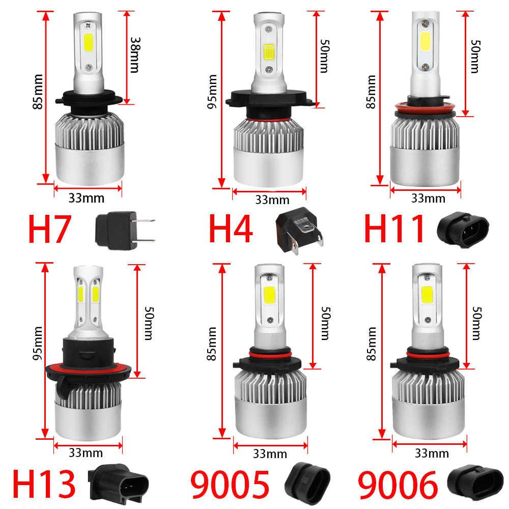 Jeuzn 2 PCS 6500K H7 LEDไฟหน้ารถH4 หลอดไฟH1 H11 H3 H8 H9 9005 HB3 9006 HB4 h27 9007 36W 8000LM Turbo Autoไฟหมอก
