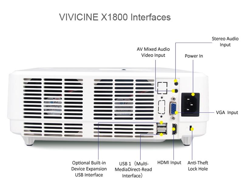 VIVICINE X1800 Giáo dục Máy chiếu (19)