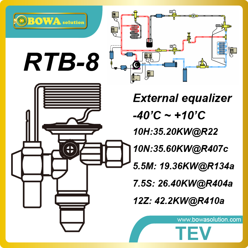 RTB-8  42.2kw(R410a) bi-flow TEV is installed in heat pump water heater and air conditioner and reduce refrigeration omponents 1 2 moisture monitors installed in liquid line of refrigeration system and air conditioner