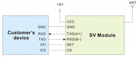 7. Application circuit