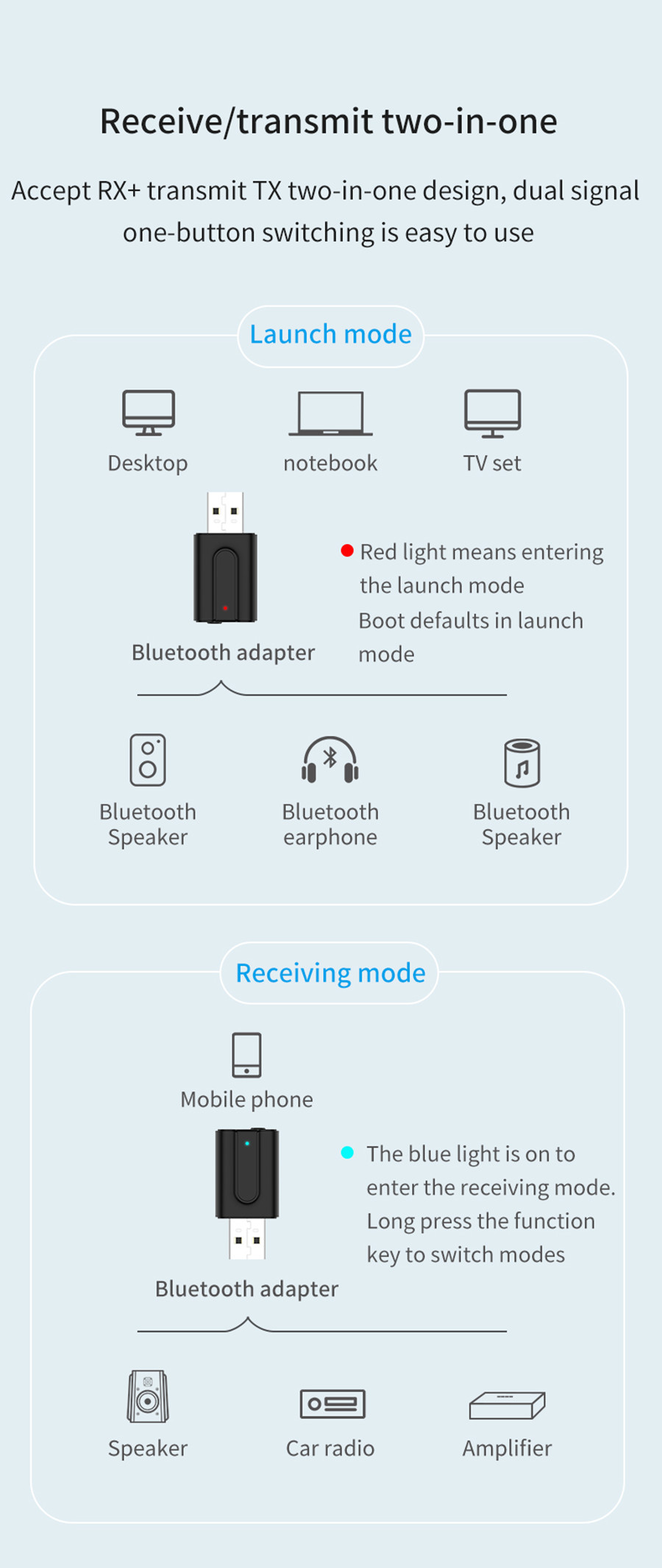 VIKEFON Bluetooth 5 0 Audio Receiver Transmitter 2In1 RCA 3 5mm AUX Jack  Hifi Stereo USB Wireless Adapter For TV PC Car Kit MP3-in Wireless Adapter