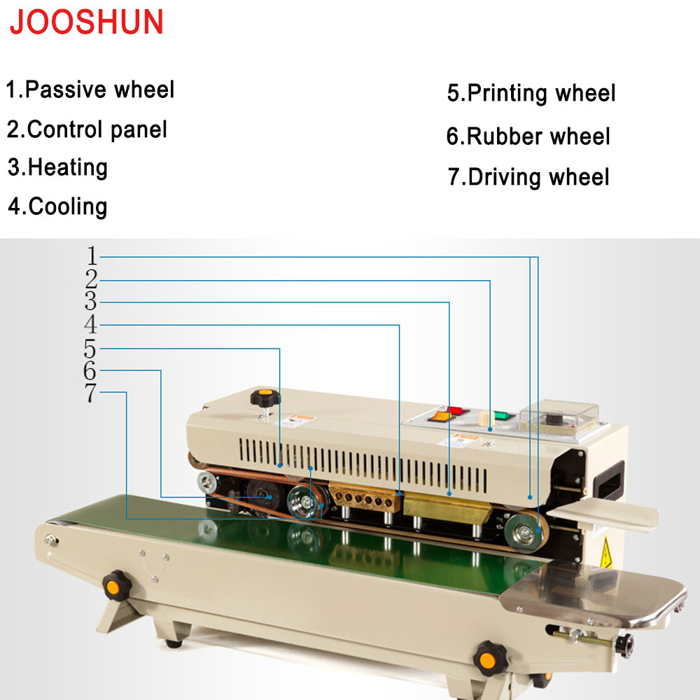 Fast Sealing Machine Automatic Continuous Film Sealing Machine, Plastic Bag Package Machine, Expanded Food Band Sealer