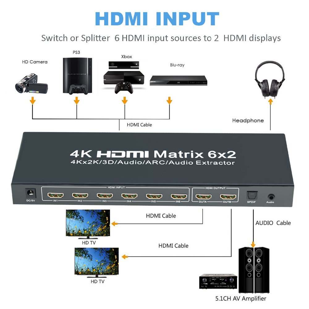 4Kx2K 6x2 HDMI Matrix HDMI1.4v Switch Splitter Matrix 6 in 2 out with Remote Control Support Optical R/L 3.5mm Audio Extractor