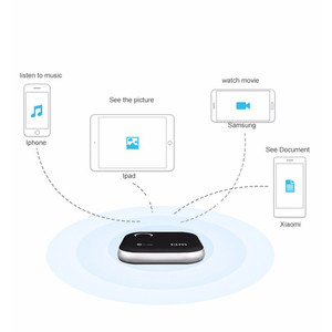 Image 2 - O flash de dm wifi usb conduz wfd025 32gb 64gb 128gb wifi para iphone/android/pc