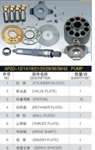 Repair kit UCHIDA Piston Pump AP2D36 ZAX70 main pump valve plate cylinder block spare parts accessories
