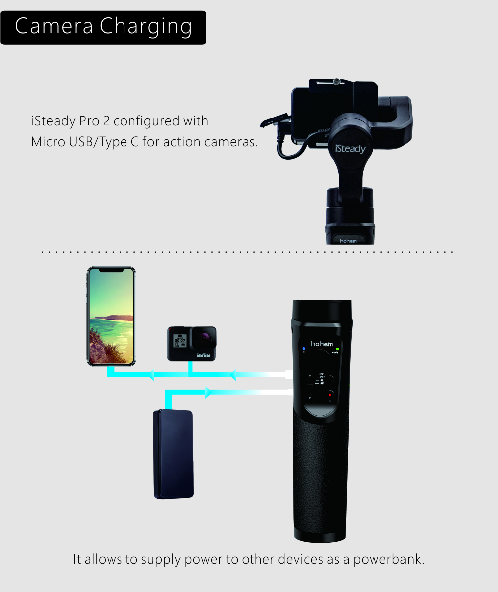 Handheld Splash-Prova para DJI Osmo Ação Gopro