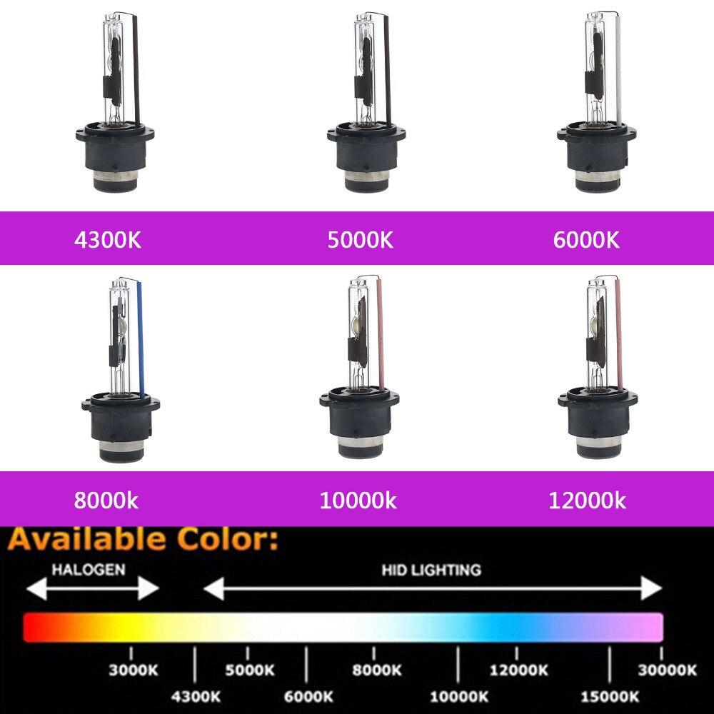 2Ps Car Lights Source XENON HID LED Headlights Replacement Bulbs D2R Head Lamp Auto Light Source 4300K 5000K 6000K 8000K 12000K