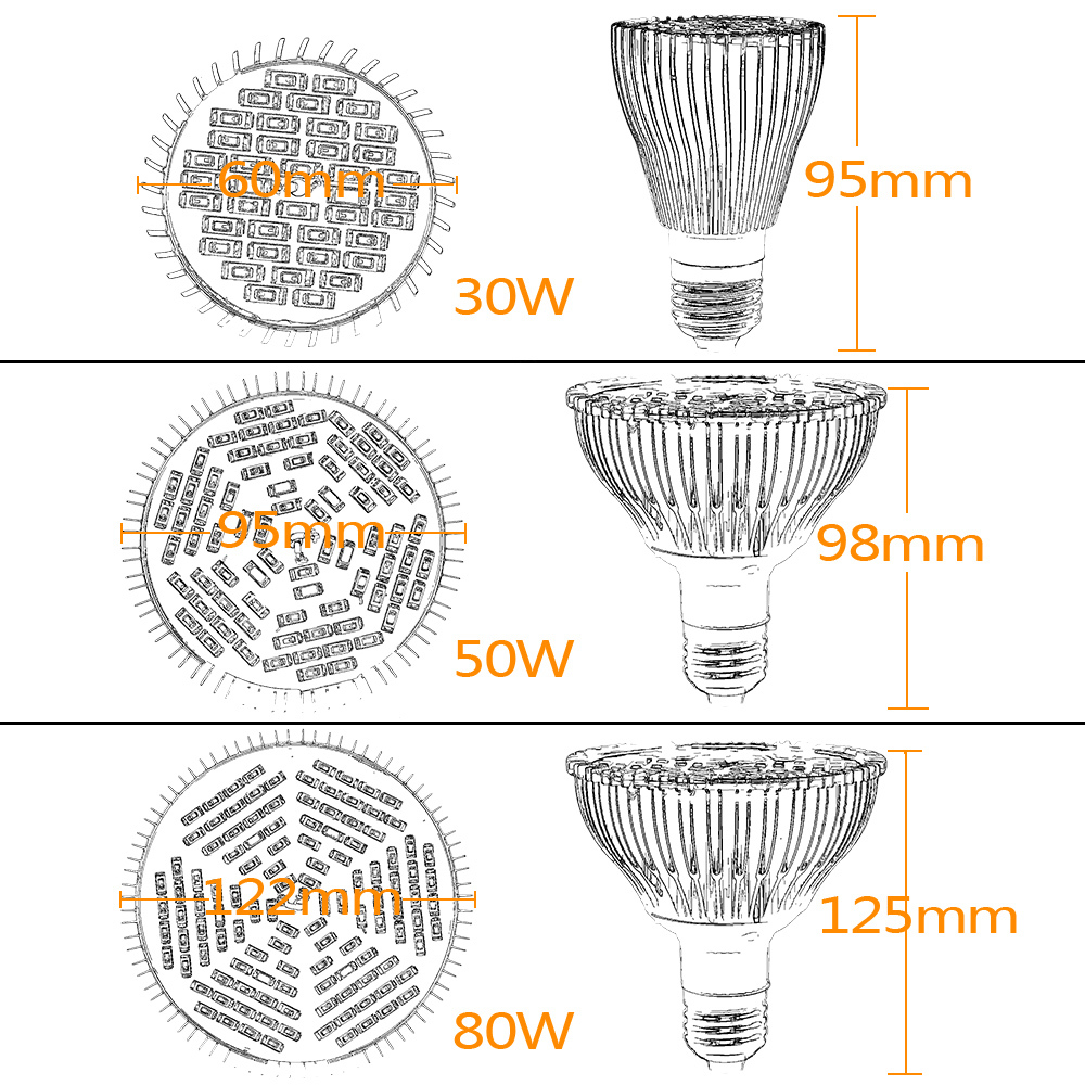 30W / 50W / 80W Led Grow Light Full Spectrum UV + IR E27 Grow Light - Професионално осветление - Снимка 5