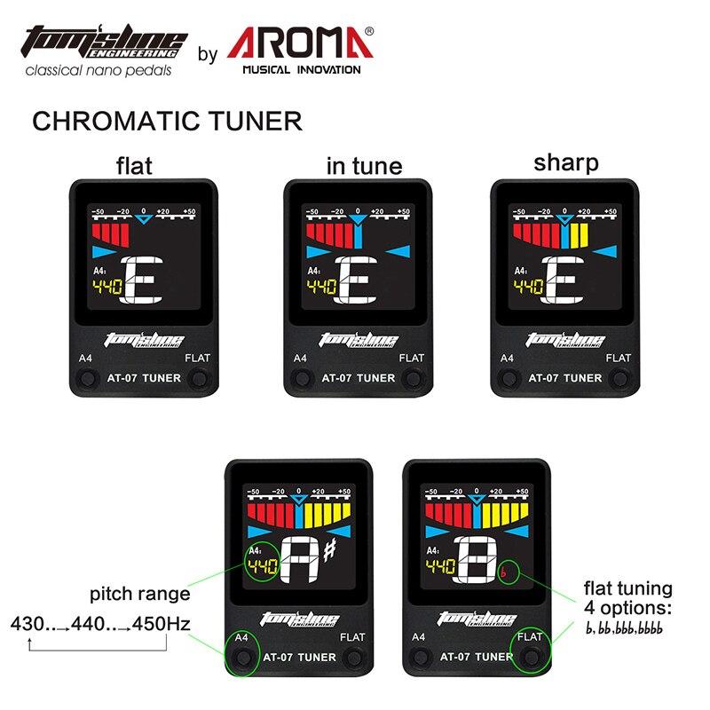 Tuner Range Options Pitch