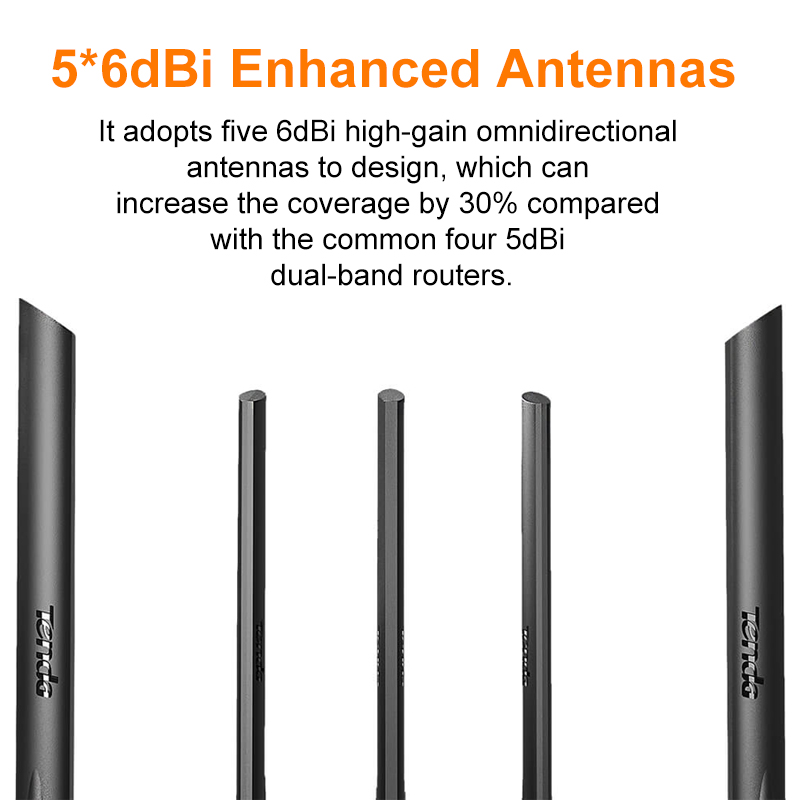 Tenda AC11 AC1200 Wifi Router Gigabit 2.4G 5.0GHz Dual-Band 1167Mbps Wireless Router Wifi Repeater with 5 High Gain Antennas 6
