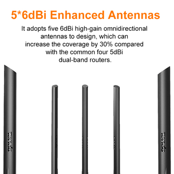 2.4GHz / 5GHz WiFi AC 1200M Large-scale Gigabit Dual-band Wireless Router with 5*6dBi High Gain Antennas Wider Coverage - AC11 5