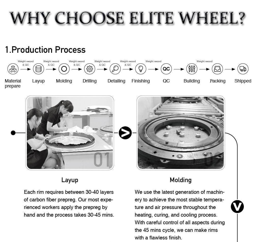 Alta qualidade 29er mtb aro da roda