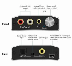 Image 3 - Reiyin 192kHz 24bit الصوت DAC Toslink محوري إلى RCA سماعة محول لجهاز ألعاب PS4 Xbox