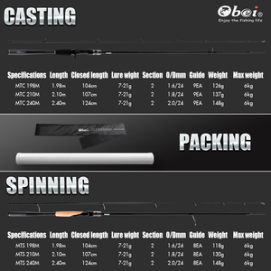 Image 4 - obei spinning casting baitcasting lure predator fishing rod high carbon spin UL FUJI guide rods fishing tackle lurekiller