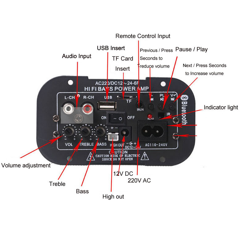 Car Under Seat Thin Active Car Amplifier Subwoofer Slim Speaker Amplifier with Remove Control