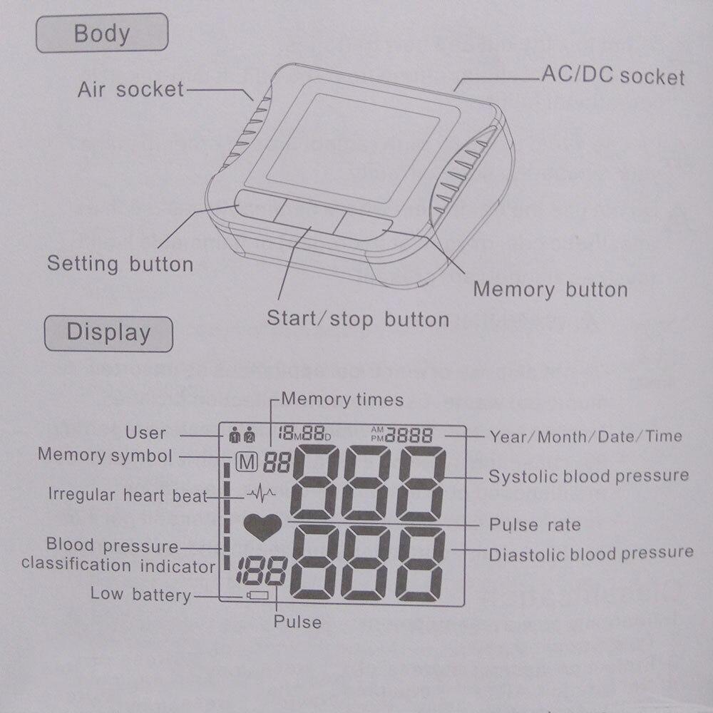Arm Blood Pressure Pulse Monitor Health Monitors care Digital Upper Portable meter sphygmomanometer pulsometro tonometer (1)