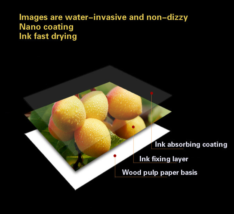 30 Sheets Glossy 4R 6inch 4×6 Photo Paper for Inkjet Printer Paper Imaging Supplies Printing Paper Photographic Color  Coated 1