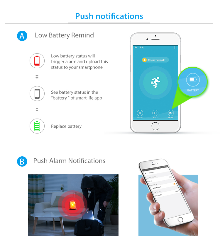 TUYA Smart Home Video Alarm Kit Concluding 720P Cameras 3 sensors 1 Siren Alarm All Support Wifi with SmartLife TUYA Smart APP_F10