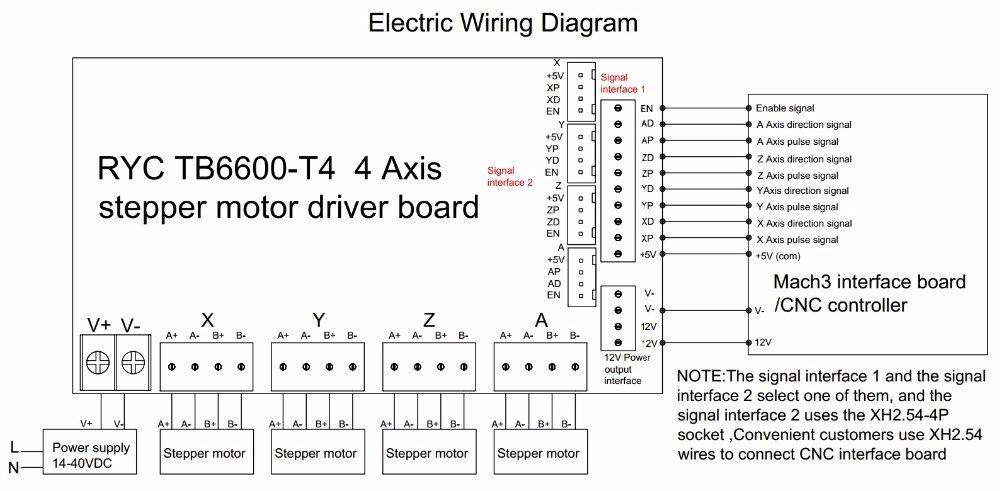 tb6600 4 axis