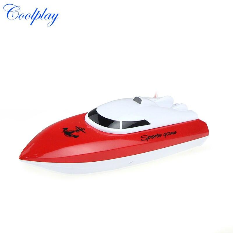 яхта лодка купить
