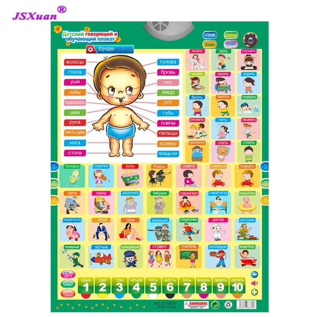 jsxuan 2018 russian kids educational toys phonic wall hanging chart