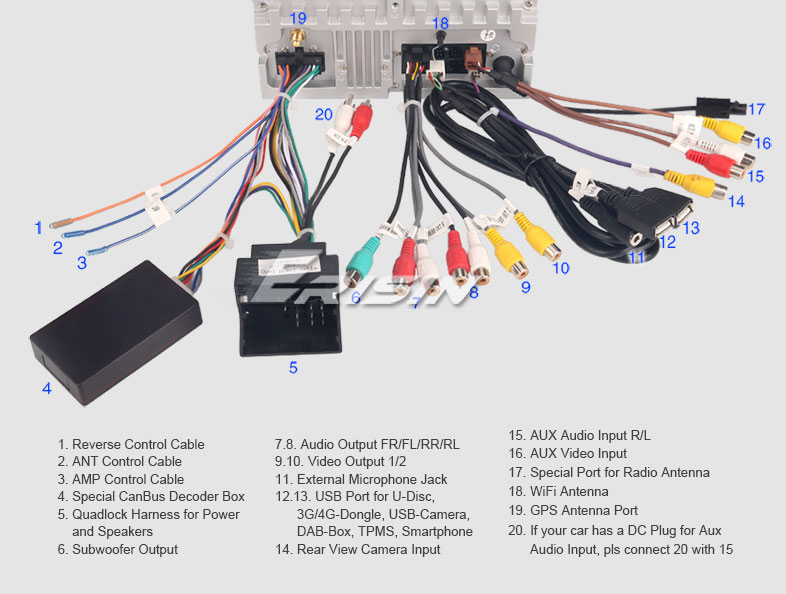 Ninja Player Cable Box Wiring Diagram on
