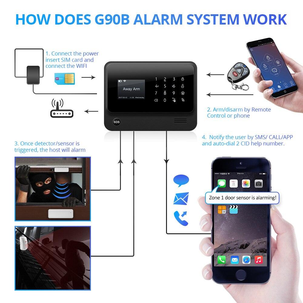 FUERS 3GG90B WIFI 2.4G GSM Wireless Home Security Alarm System English Russian French Spanish Dutch Swedish Turkish Switch