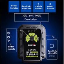 S2836 миниатюрный светодиодный налобный фонарь с зарядкой от