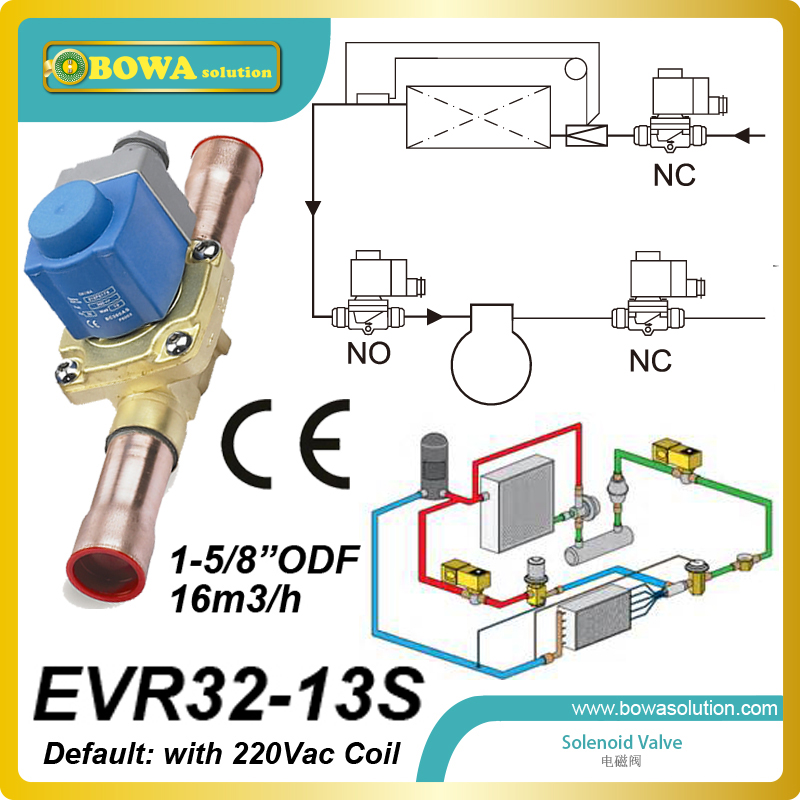 1-5/8solder(16m3/h) HVAC/R Solenoid Valve with coil installed in air source packaged unit or water source packaged unit r410a hvac r solenoid valve with 4 5mpa working pressure is also suitable for r32 air condtioner or water chillers