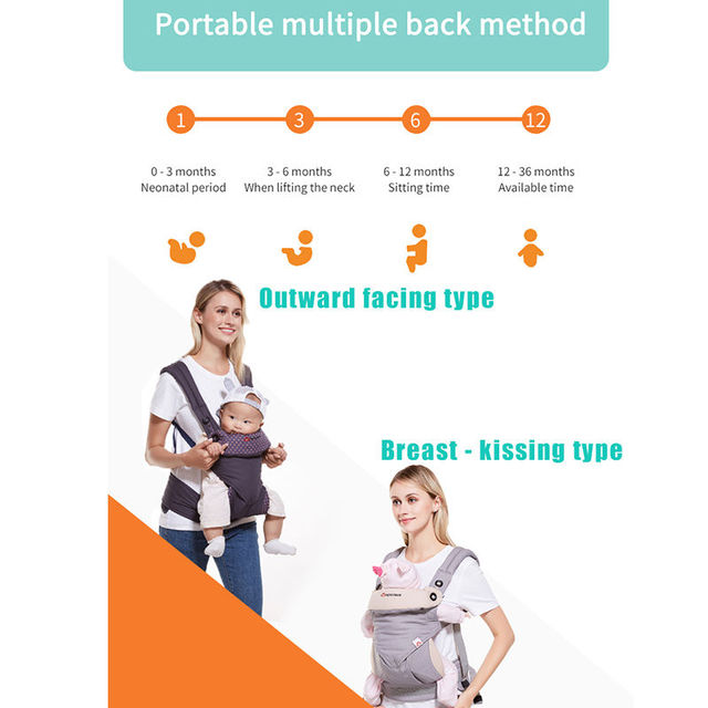 Ergonomic Baby Wrap Carrier Strap Multifunctional Breathable Newborn Baby Sling Wrap Portable Infant Travel Waist Back Stool 4