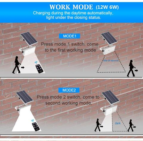 solar night light sensor de movimento a
