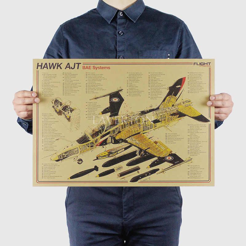 FALCÃO AJT/Famosa Arma projeto/Lutador/papel kraft/bar poster Adesivos de Parede/Poster Retro/pintura decorativa 51x35.5 cm
