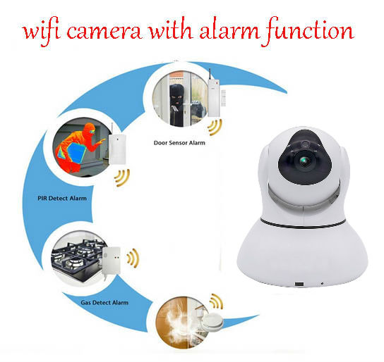 ФОТО 720P WiFi HD Home Surveillance Camera with Two-Way Audio Night Vision LINKAGE ALARM SYSTEM+Pir sensor+Door sensor+Smoke detector