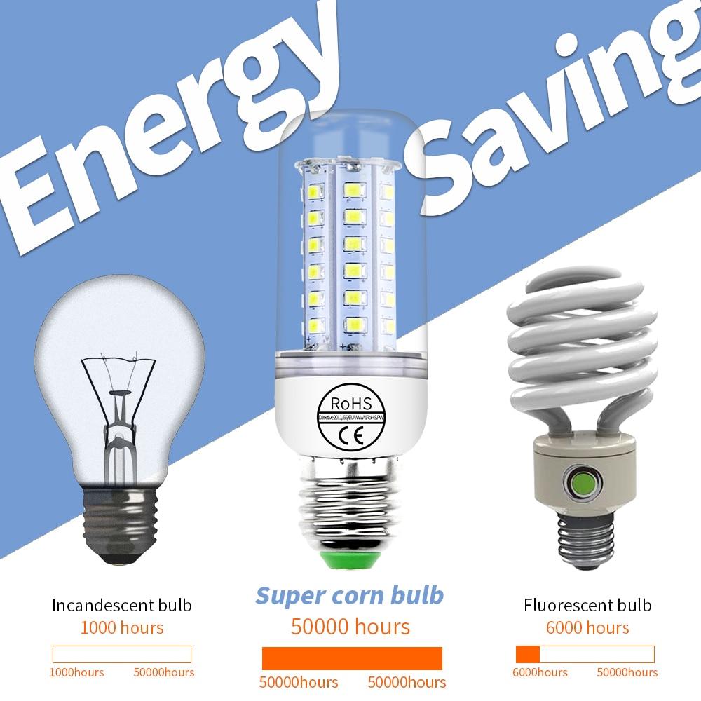E14 LED 25W 220V LED Candle Light Bulb 5730 SMD 5W 7W 9W 12W 15W 20W LED Corn Lamp 240V bombillas led E27 para el hogar SMD 2835 in LED Bulbs Tubes from Lights Lighting