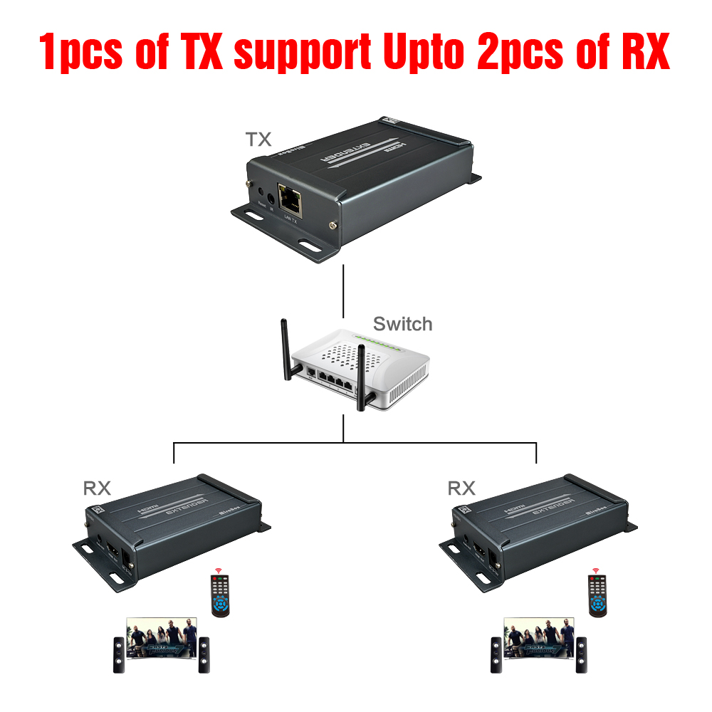 (1 Sender and 2 Receivers) 1080P HDMI Over IP Extender IR With Audio Extractor By Rj45 Cat5/Cat5e/Cat6 120m HDMI Extender IR